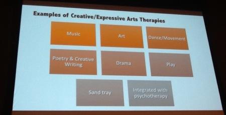 artstherapies